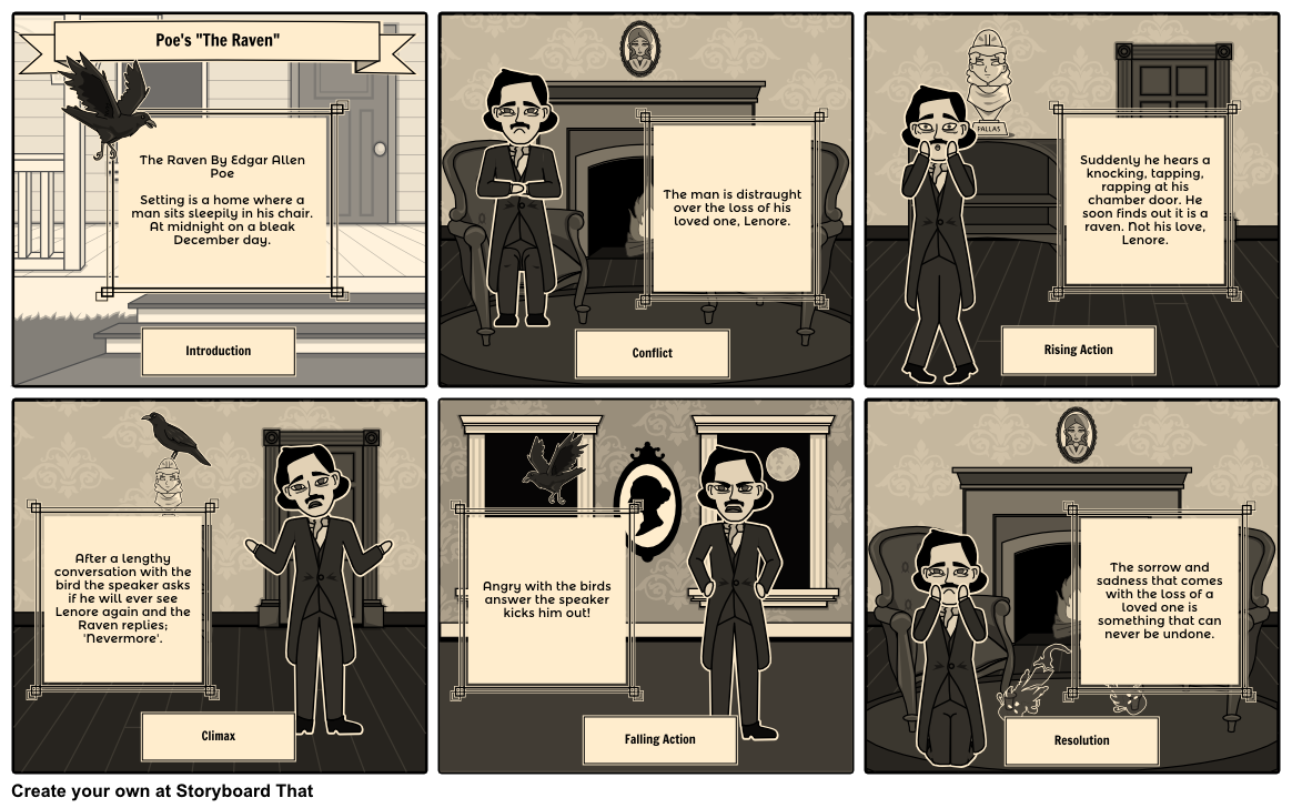 an overview of the poem the raven by edgar allan poe The raven lesson plans cover literary devices in the raven, tpcastt poem analysis, & a brief the raven summary explore edgar allan poe's tone with storyboarding.