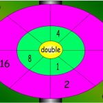 Dartboard_doubles
