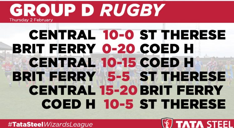 Group D Rugby Results