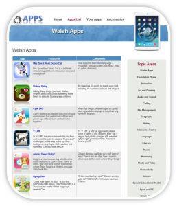 welsh app