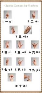 Mandarin Hand Counting